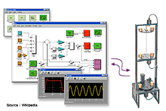 Over 15 years of experience in MATLAB/Simulink | NDR | Hardware
